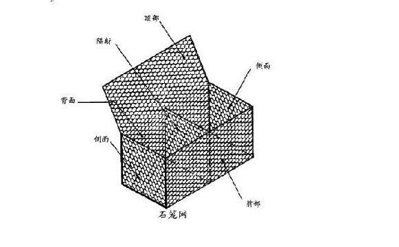 固滨笼结构示意图